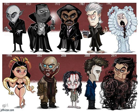 cool-vampire-evolution-movies-Jeff-Victor.jpg